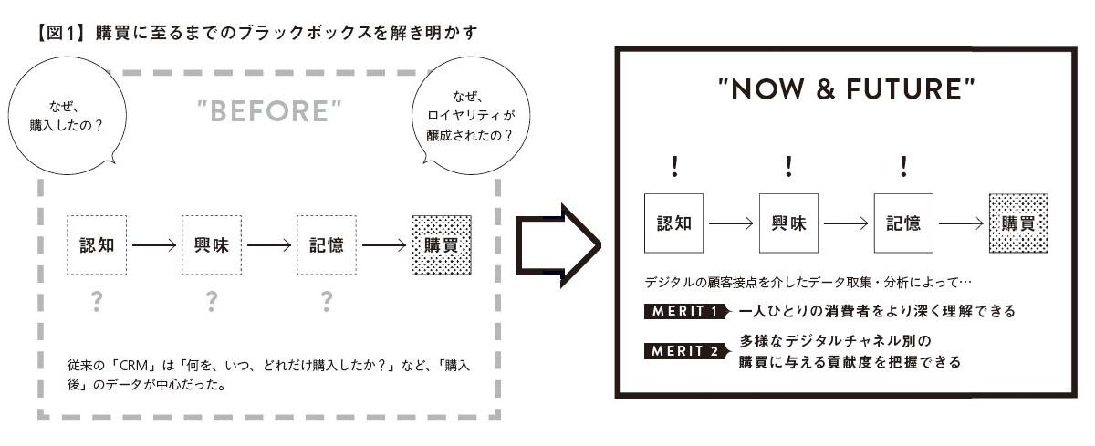 chart0105_1