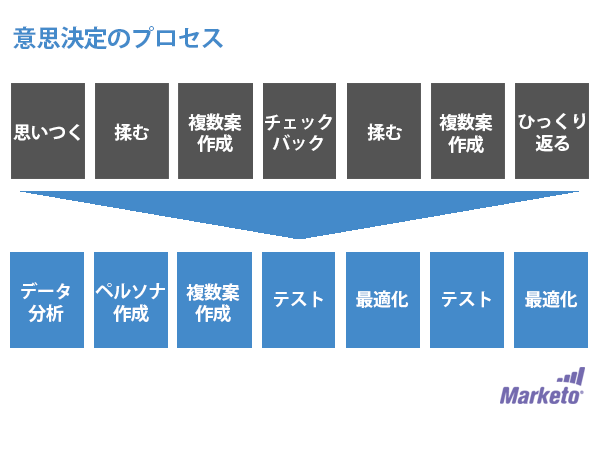 maruketo-2
