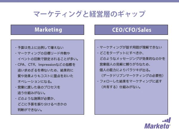 maruketo-3