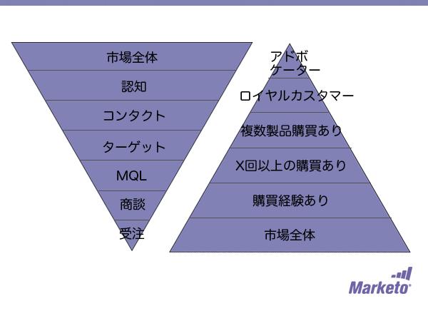 maruketo-4