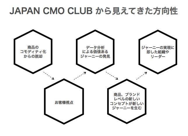 chart0225