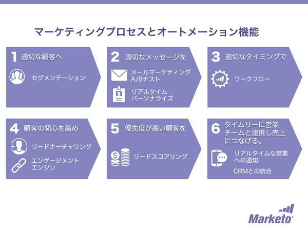 maruketo-0205
