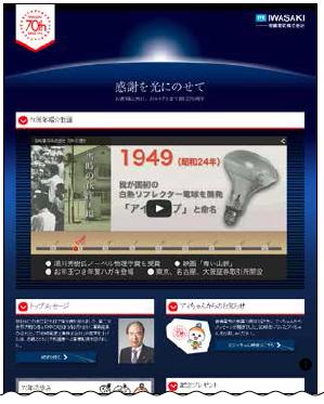 特設サイトでは動画をメインに Web広告研究会主催「第2回Webグランプリ」に入賞した70周年の特設サイト。動画で歴史を振り返る。
