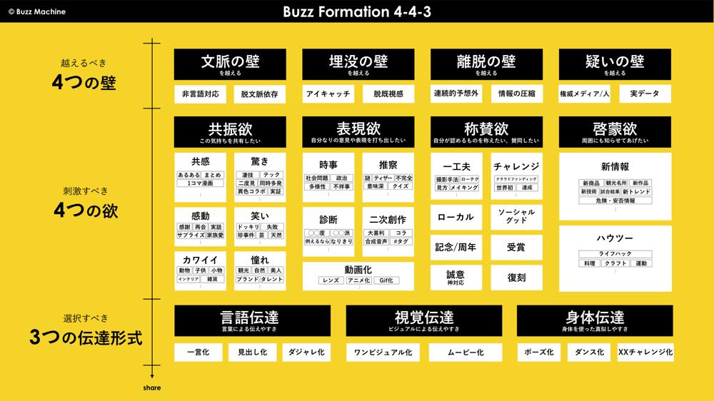 ad-f_buzz