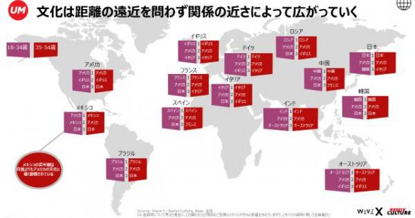 世界20カ国の若年層調査から浮かび上がった「リミックス・カルチュラリスト」とは?