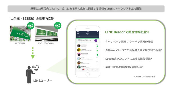 LINEとjekiが共同 電⾞内広告とLINEの連携に関する実証実験を開始