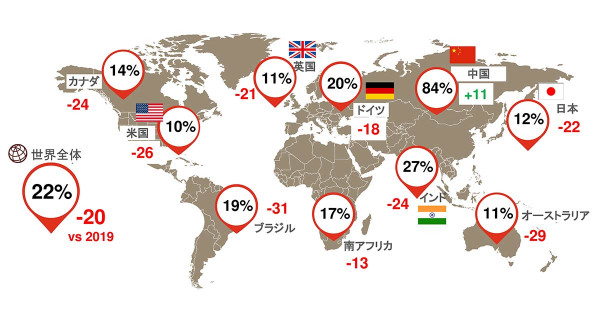 「世界CEO意識調査」日本のCEOは自社の成長に世界で最も悲観的