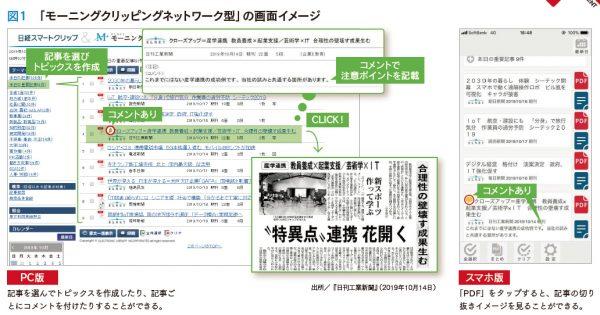 テレワークに適した新聞情報共有ツール コミュニケーション促進のヒント