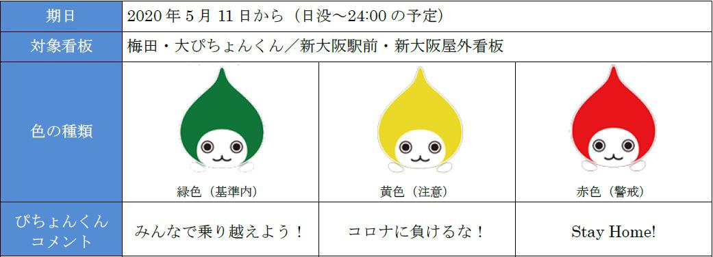 コロナ 大阪 新 ウイルス