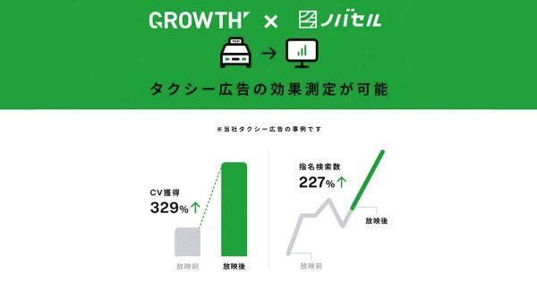 ベクトルグループのニューステクノロジーとノバセルが提携 タクシー広告の効果を無料で測定メディア価値を高める新サービス
