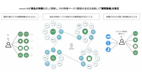 「偶発的消費」がECを変える。awoo Japanの「nununi」が実現させる顧客体験とは