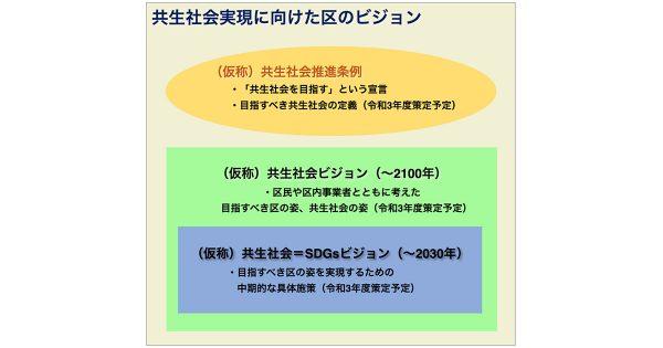 江戸川区、「2100年」に向けて共生社会を推進