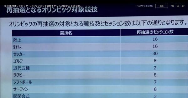 五輪観戦チケット、91万枚削減 再抽選結果を7月6日に発表