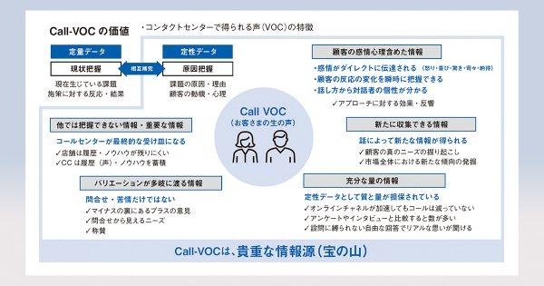 """コールセンターの業務改善が起点""""リアルな顧客の声""""をマーケティングに活用ーーNTTマーケティングアクト"""
