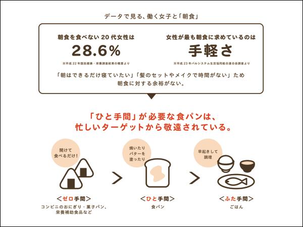 kikaku201301_1