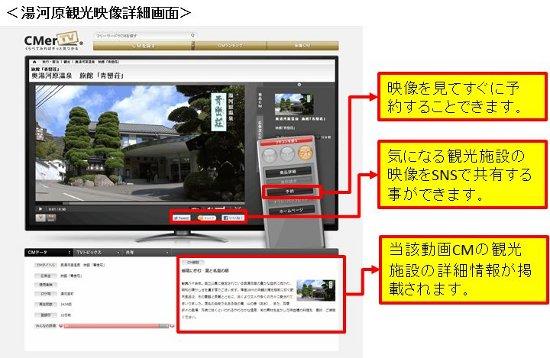 湯河原温泉観光協会動画CM